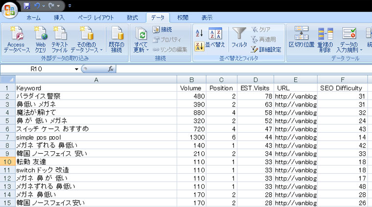 ExcelでCSVキーワードファイルを開いた状態